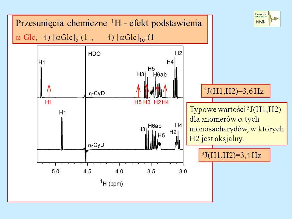 Przesunięcia chemiczne 1H - efekt podstawienia