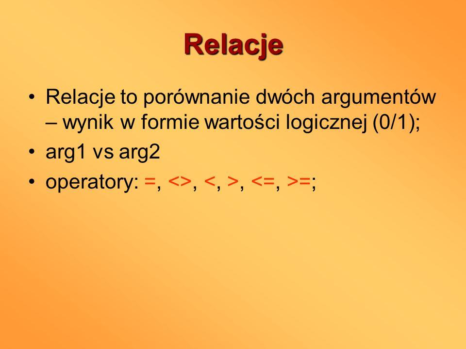 Relacje Relacje to porównanie dwóch argumentów – wynik w formie wartości logicznej (0/1); arg1 vs arg2.