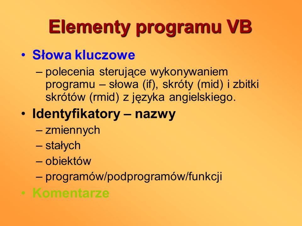 Elementy programu VB Słowa kluczowe Identyfikatory – nazwy Komentarze
