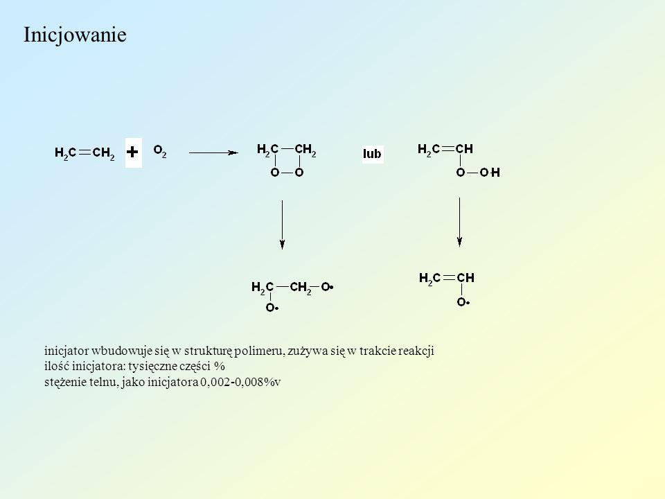 Inicjowanie inicjator wbudowuje się w strukturę polimeru, zużywa się w trakcie reakcji. ilość inicjatora: tysięczne części %