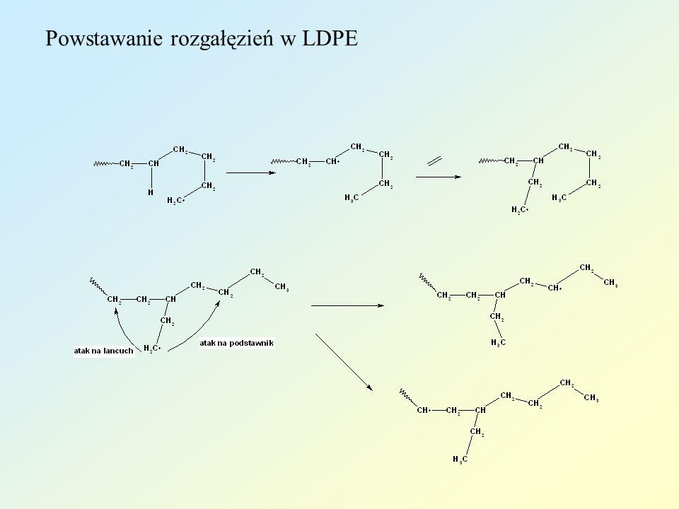 Powstawanie rozgałęzień w LDPE