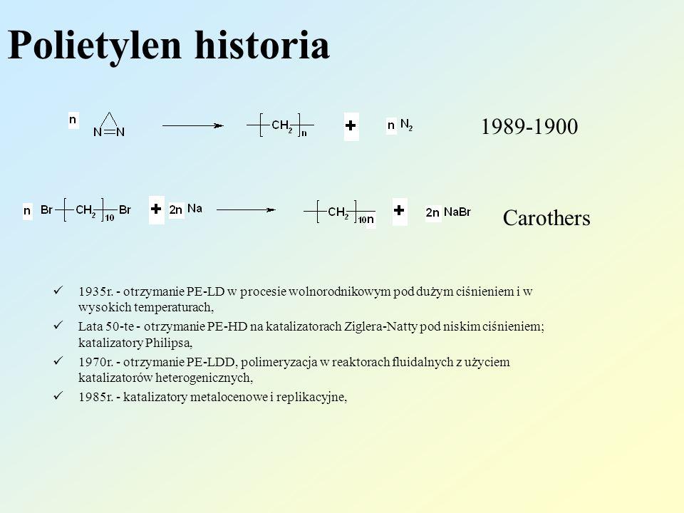 Polietylen historia 1989-1900 Carothers