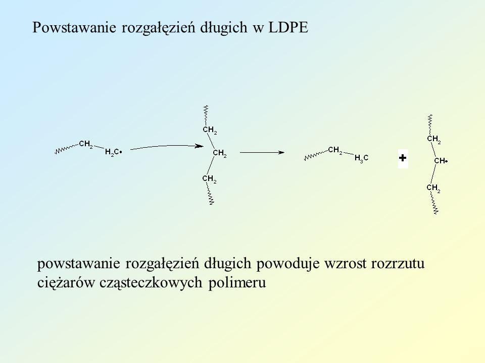 Powstawanie rozgałęzień długich w LDPE