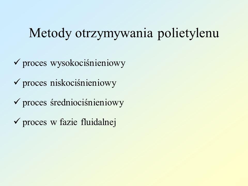 Metody otrzymywania polietylenu