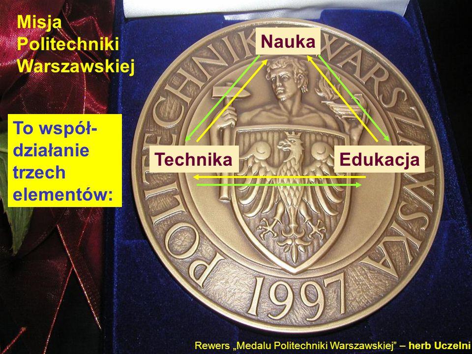 Misja Politechniki Warszawskiej Nauka To współ- działanie trzech