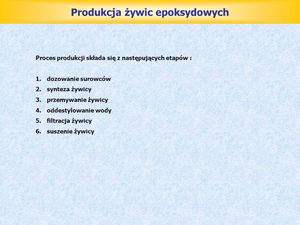 Produkcja żywic epoksydowych
