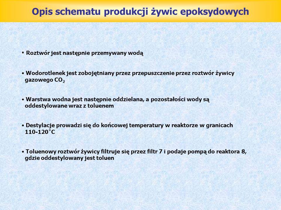 Opis schematu produkcji żywic epoksydowych
