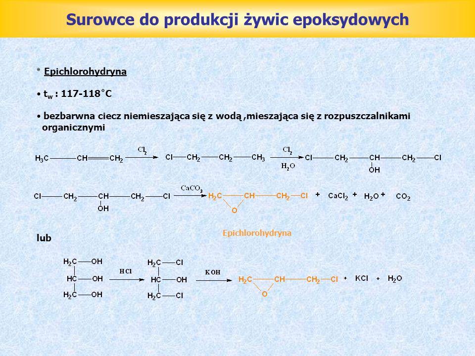 Surowce do produkcji żywic epoksydowych