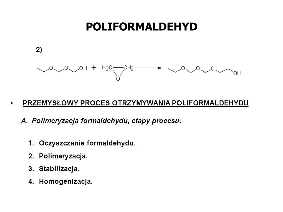 Polimeryzacja formaldehydu, etapy procesu: