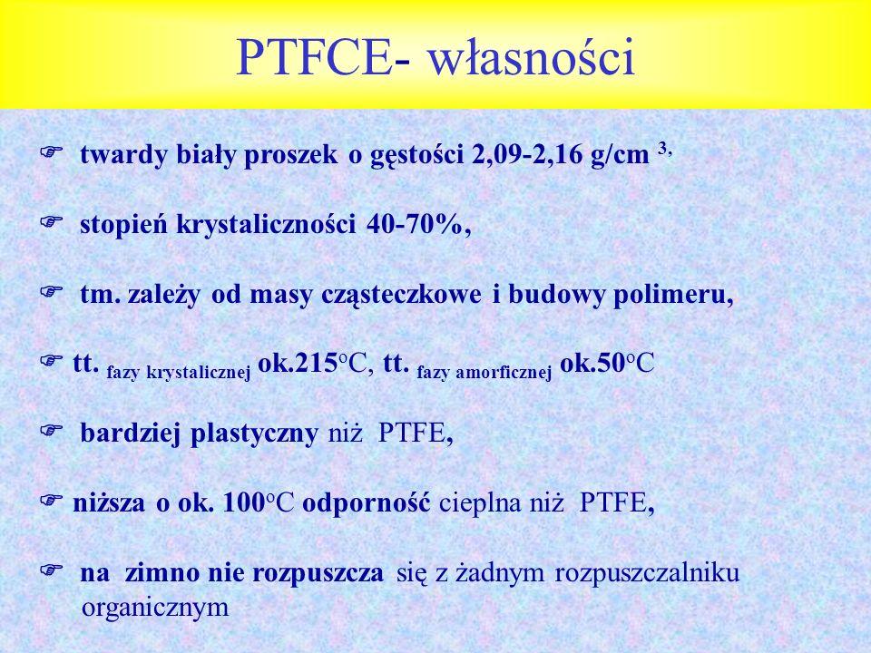 PTFCE- własności  twardy biały proszek o gęstości 2,09-2,16 g/cm 3,