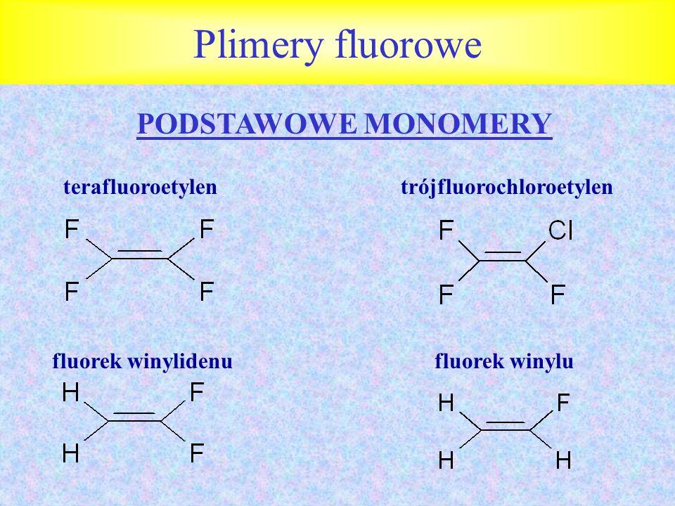 Plimery fluorowe PODSTAWOWE MONOMERY terafluoroetylen