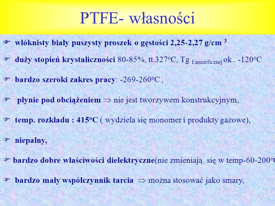 PTFE- własności włóknisty biały puszysty proszek o gęstości 2,25-2,27 g/cm 3.