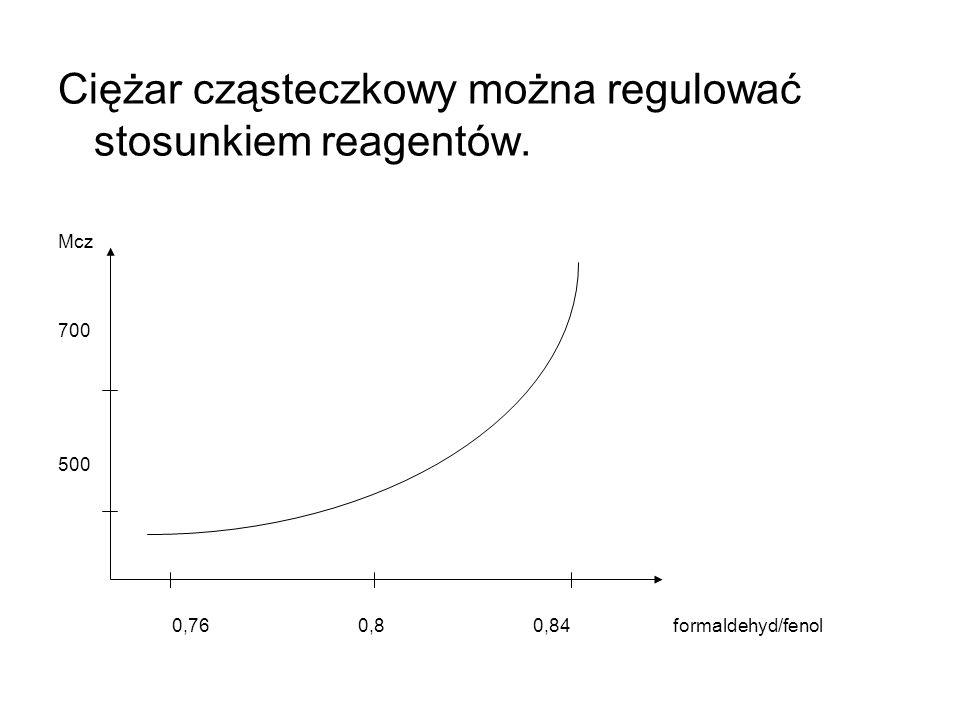 Ciężar cząsteczkowy można regulować stosunkiem reagentów.