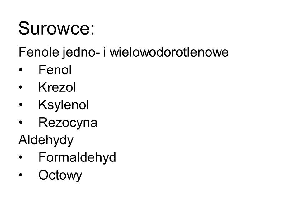 Surowce: Fenole jedno- i wielowodorotlenowe Fenol Krezol Ksylenol