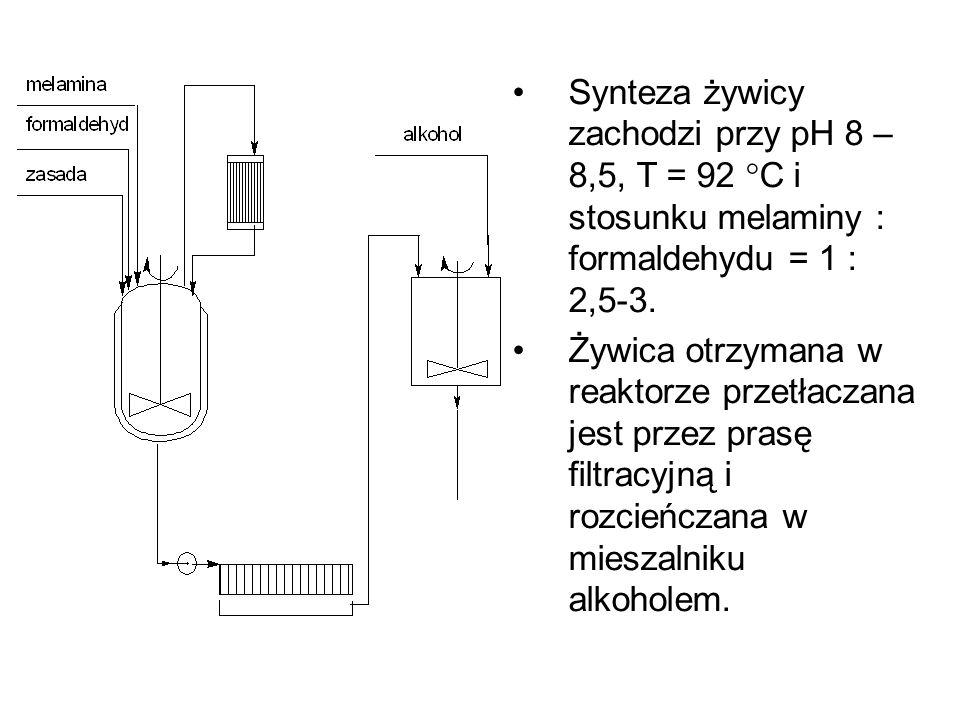 Synteza żywicy zachodzi przy pH 8 – 8,5, T = 92 C i stosunku melaminy : formaldehydu = 1 : 2,5-3.