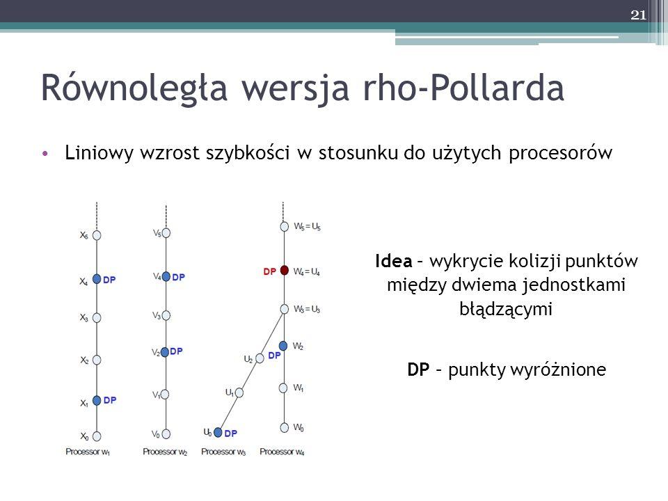 Równoległa wersja rho-Pollarda