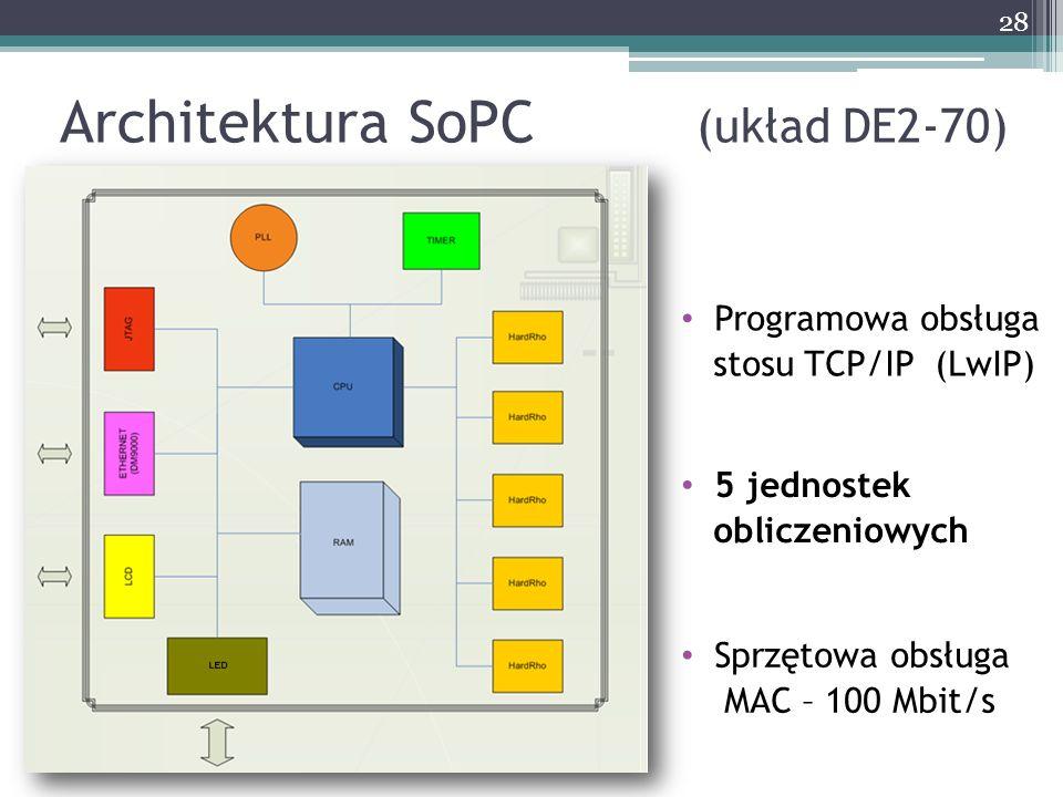 Architektura SoPC (układ DE2-70)