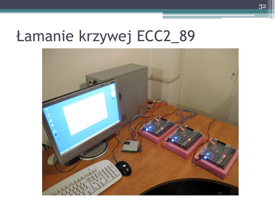Łamanie krzywej ECC2_89