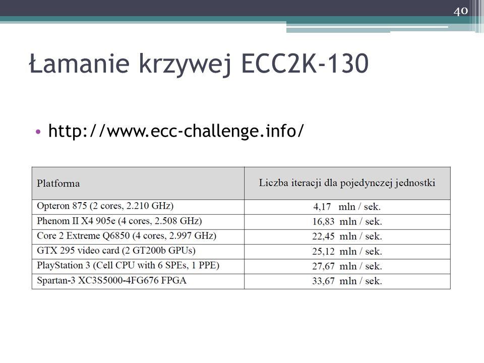 Łamanie krzywej ECC2K-130 http://www.ecc-challenge.info/