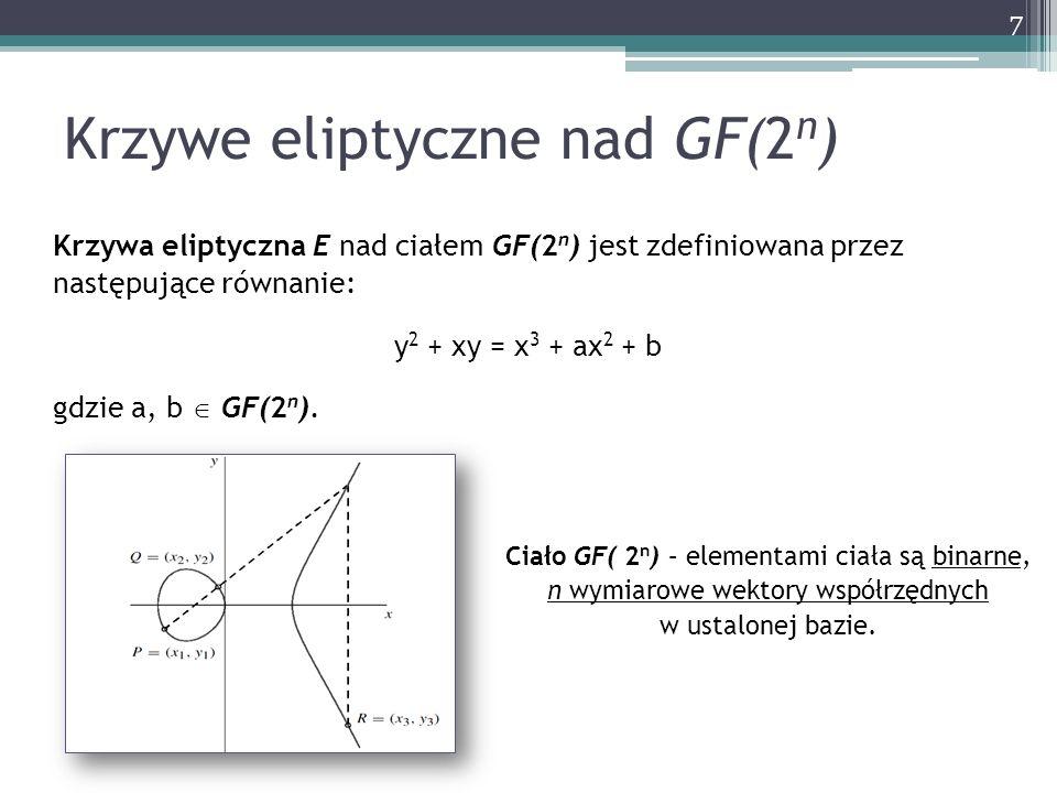 Krzywe eliptyczne nad GF(2n)