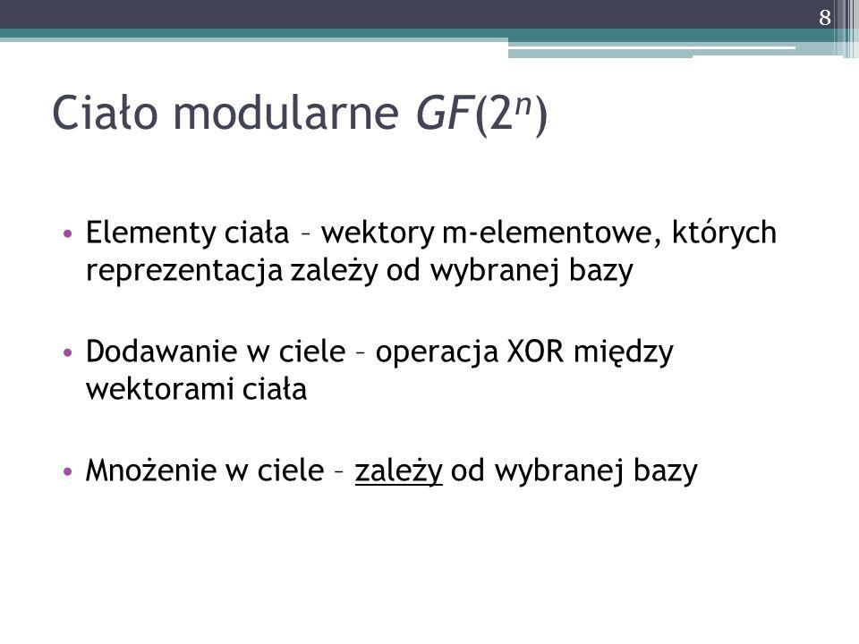 Ciało modularne GF(2n) Elementy ciała – wektory m-elementowe, których reprezentacja zależy od wybranej bazy.