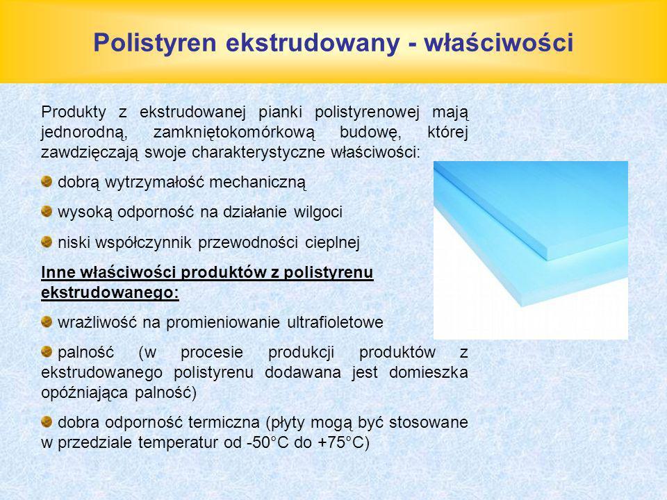 Polistyren ekstrudowany - właściwości