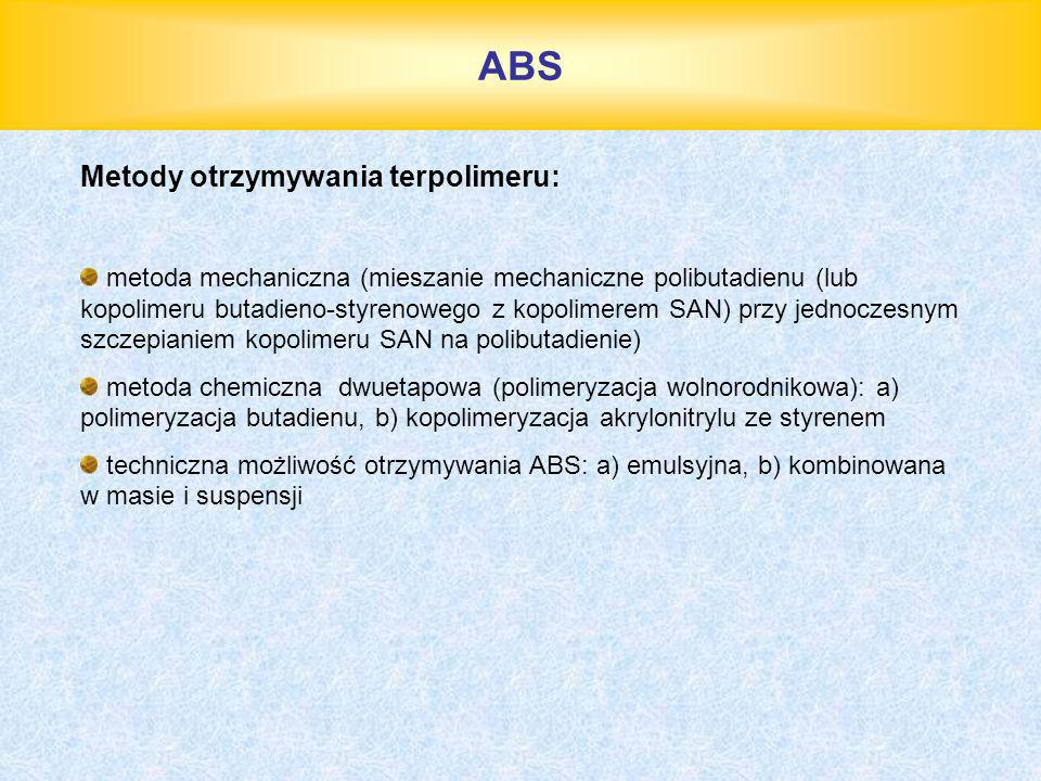 ABS Metody otrzymywania terpolimeru: