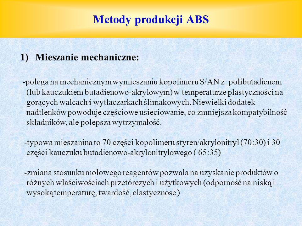 Metody produkcji ABS Mieszanie mechaniczne: