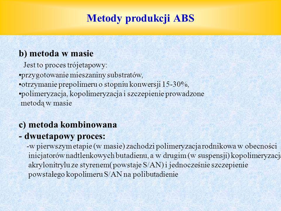 Metody produkcji ABS b) metoda w masie Jest to proces trójetapowy: