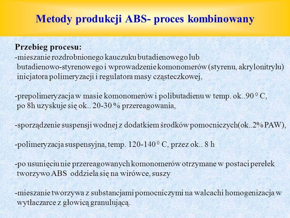 Metody produkcji ABS- proces kombinowany