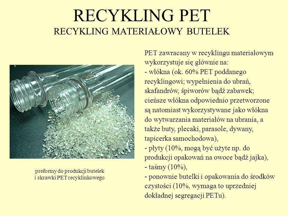 RECYKLING PET RECYKLING MATERIAŁOWY BUTELEK