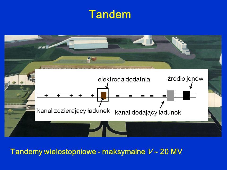 Tandem - Tandemy wielostopniowe - maksymalne V  20 MV źródło jonów