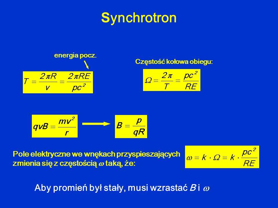 Synchrotron Aby promień był stały, musi wzrastać B i 