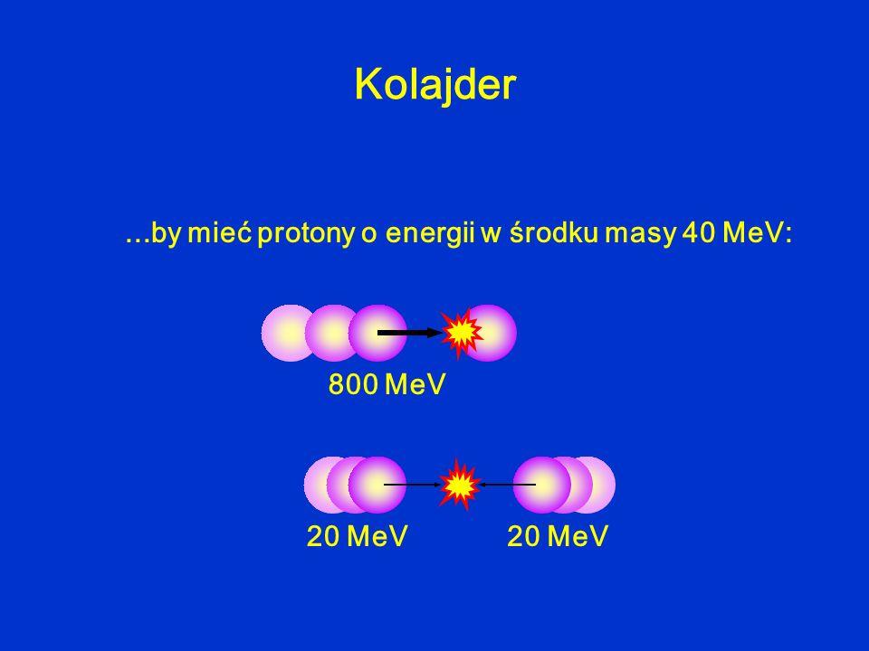 Kolajder ...by mieć protony o energii w środku masy 40 MeV: 800 MeV