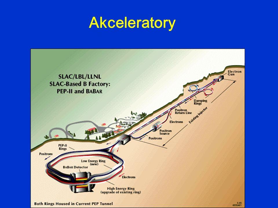 Akceleratory