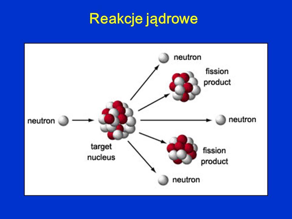 Reakcje jądrowe