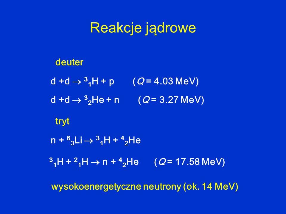 Reakcje jądrowe deuter d +d  31H + p (Q = 4.03 MeV)