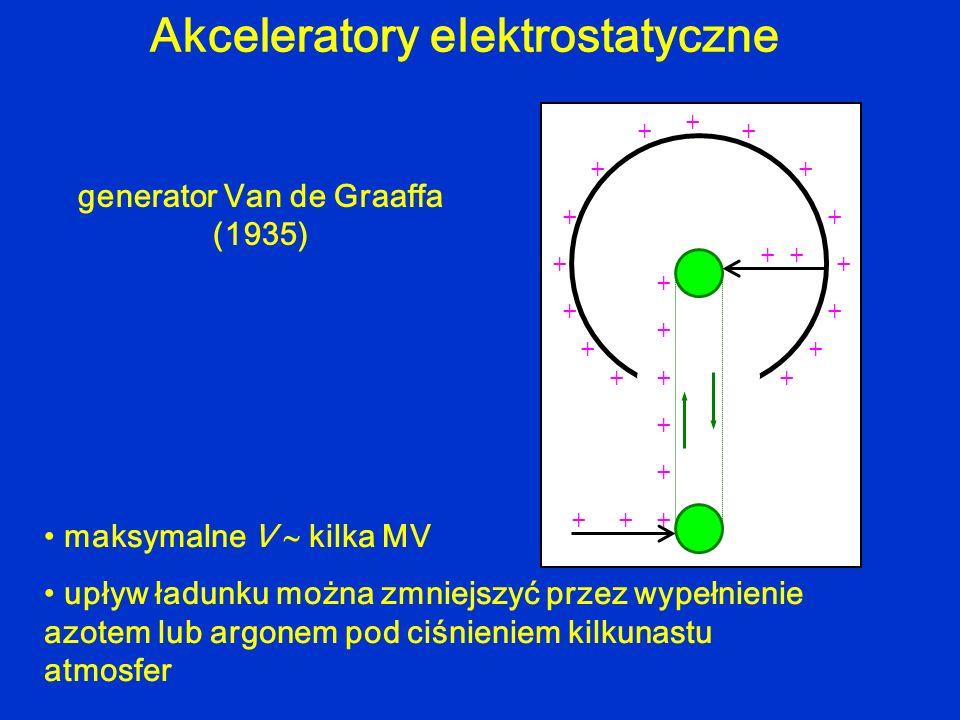 Akceleratory elektrostatyczne