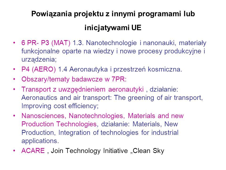 Powiązania projektu z innymi programami lub inicjatywami UE