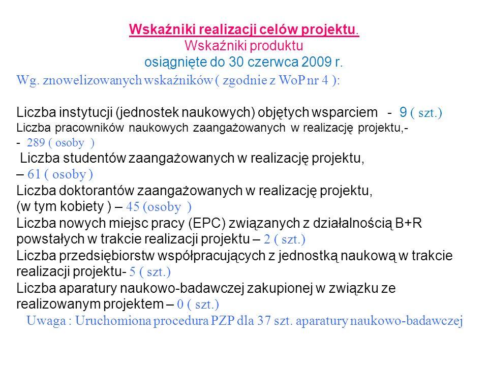 Wg. znowelizowanych wskaźników ( zgodnie z WoP nr 4 ):