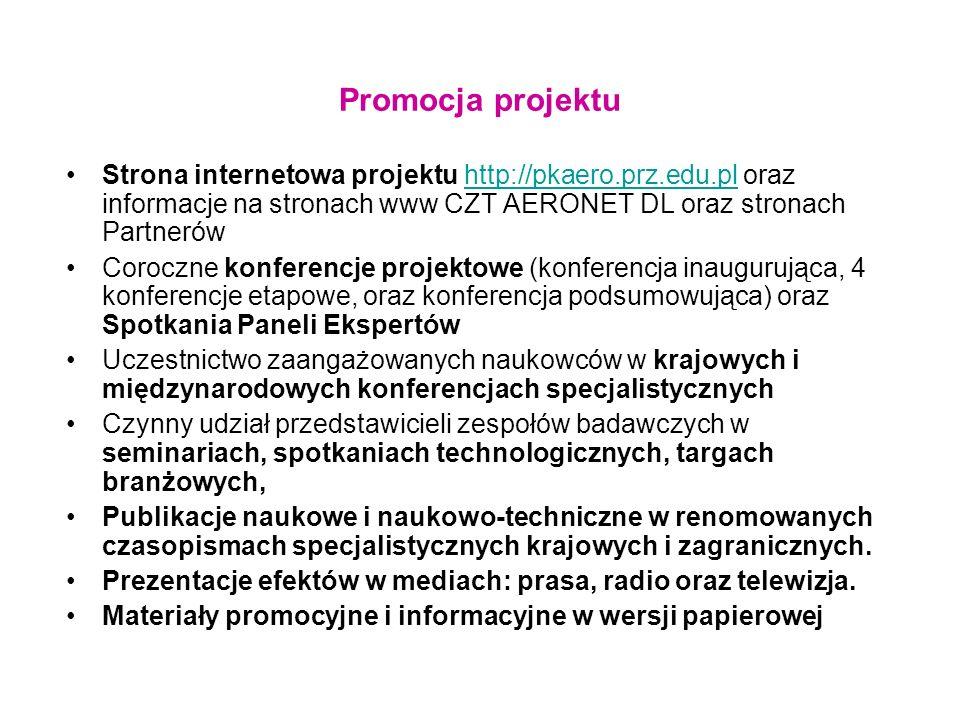 Promocja projektuStrona internetowa projektu http://pkaero.prz.edu.pl oraz informacje na stronach www CZT AERONET DL oraz stronach Partnerów.