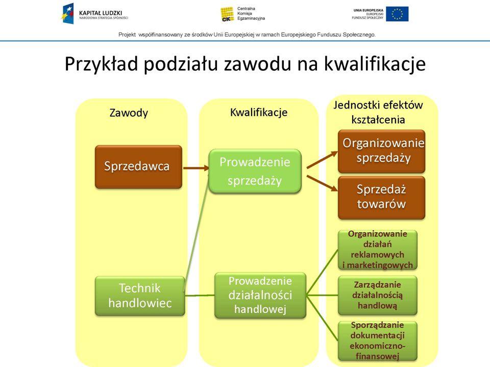 www.zcemip.szczecin.pl tel. (91) 43 16 102