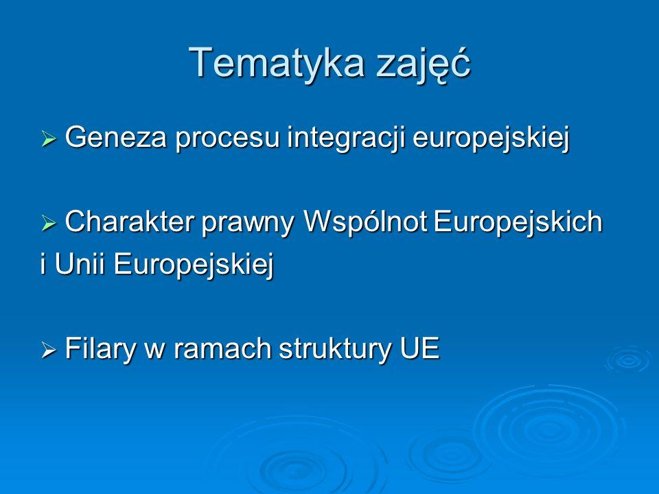 Tematyka zajęć Geneza procesu integracji europejskiej