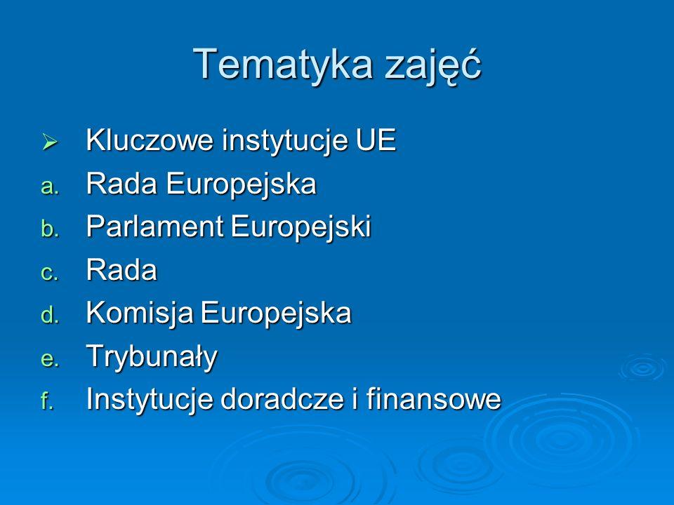 Tematyka zajęć Kluczowe instytucje UE Rada Europejska