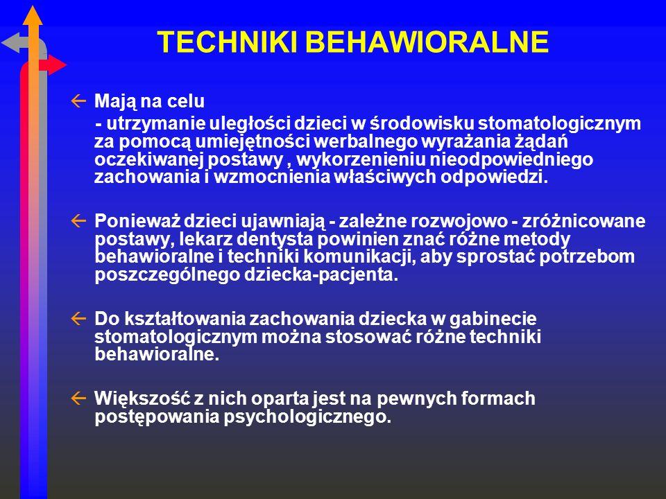 TECHNIKI BEHAWIORALNE