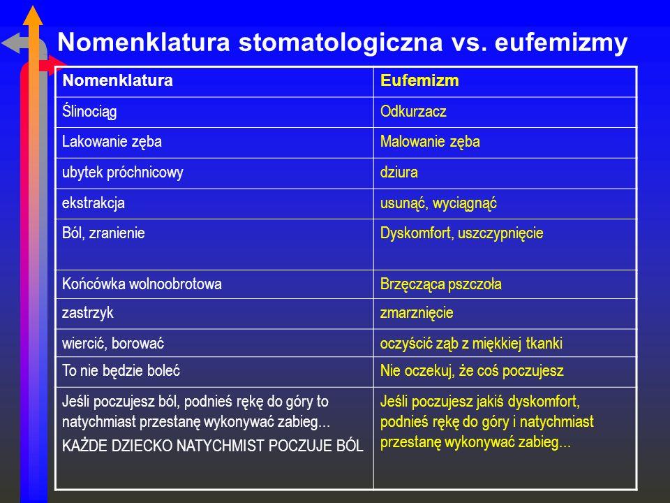 Nomenklatura stomatologiczna vs. eufemizmy