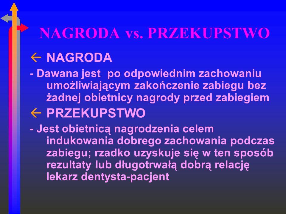 NAGRODA vs. PRZEKUPSTWO
