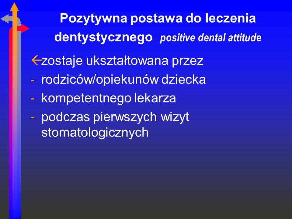 Pozytywna postawa do leczenia dentystycznego positive dental attitude