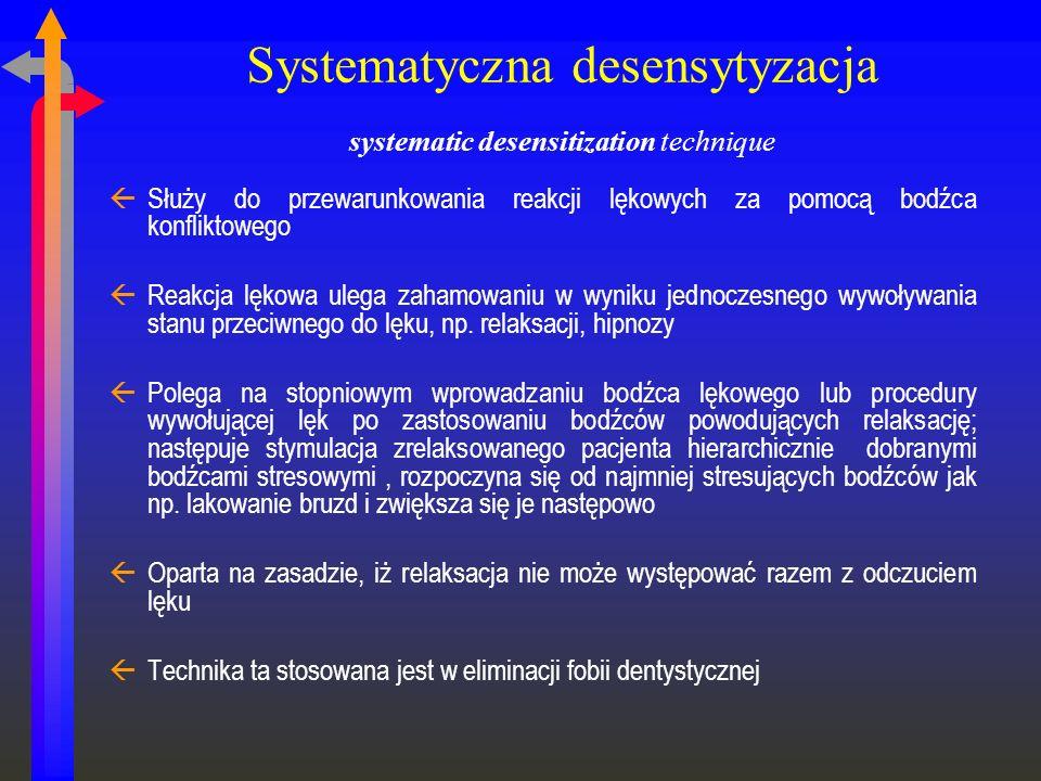 Systematyczna desensytyzacja systematic desensitization technique