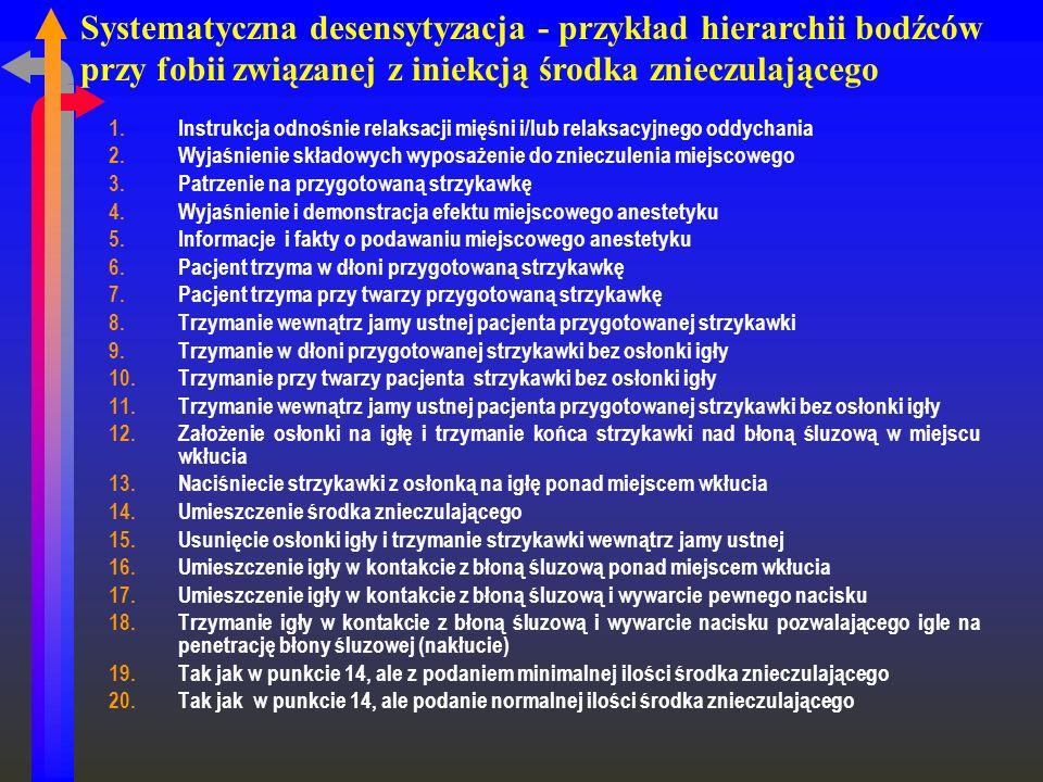 Systematyczna desensytyzacja - przykład hierarchii bodźców przy fobii związanej z iniekcją środka znieczulającego
